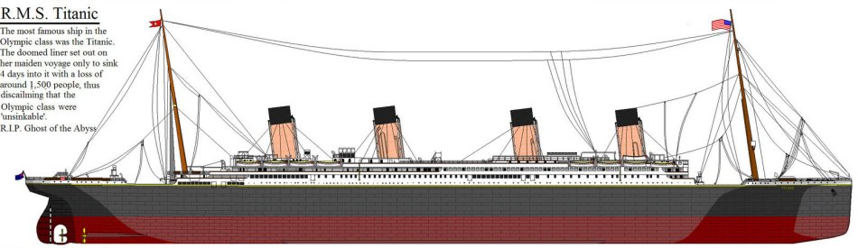 TitanicSideDraw